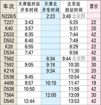 京津列车时刻表-列车时刻-北方网-天津通